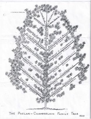 PHELAN FAMILY TREE