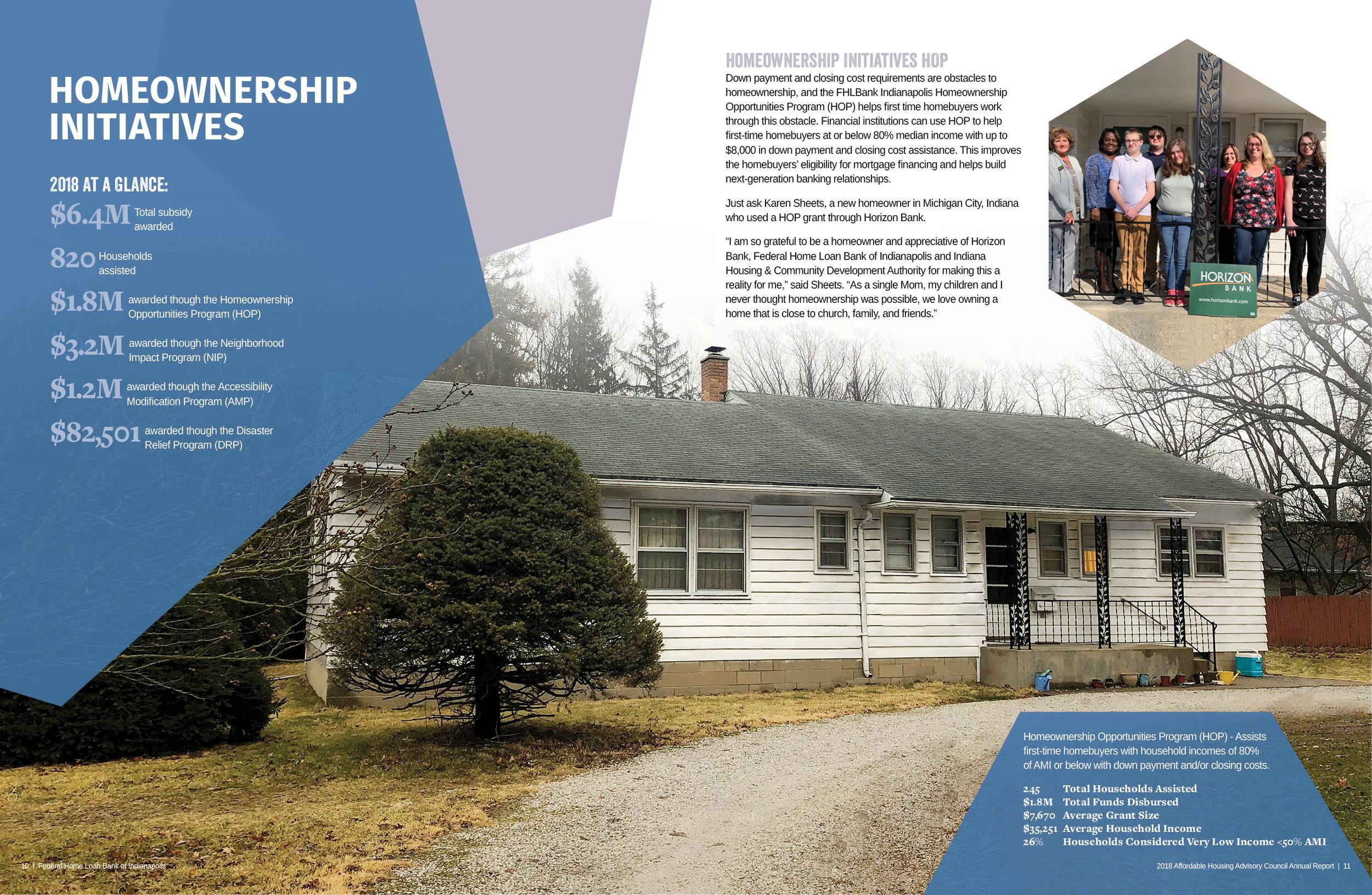 FHLBI_2019_AHAC-AnnualReport_V56.jpg
