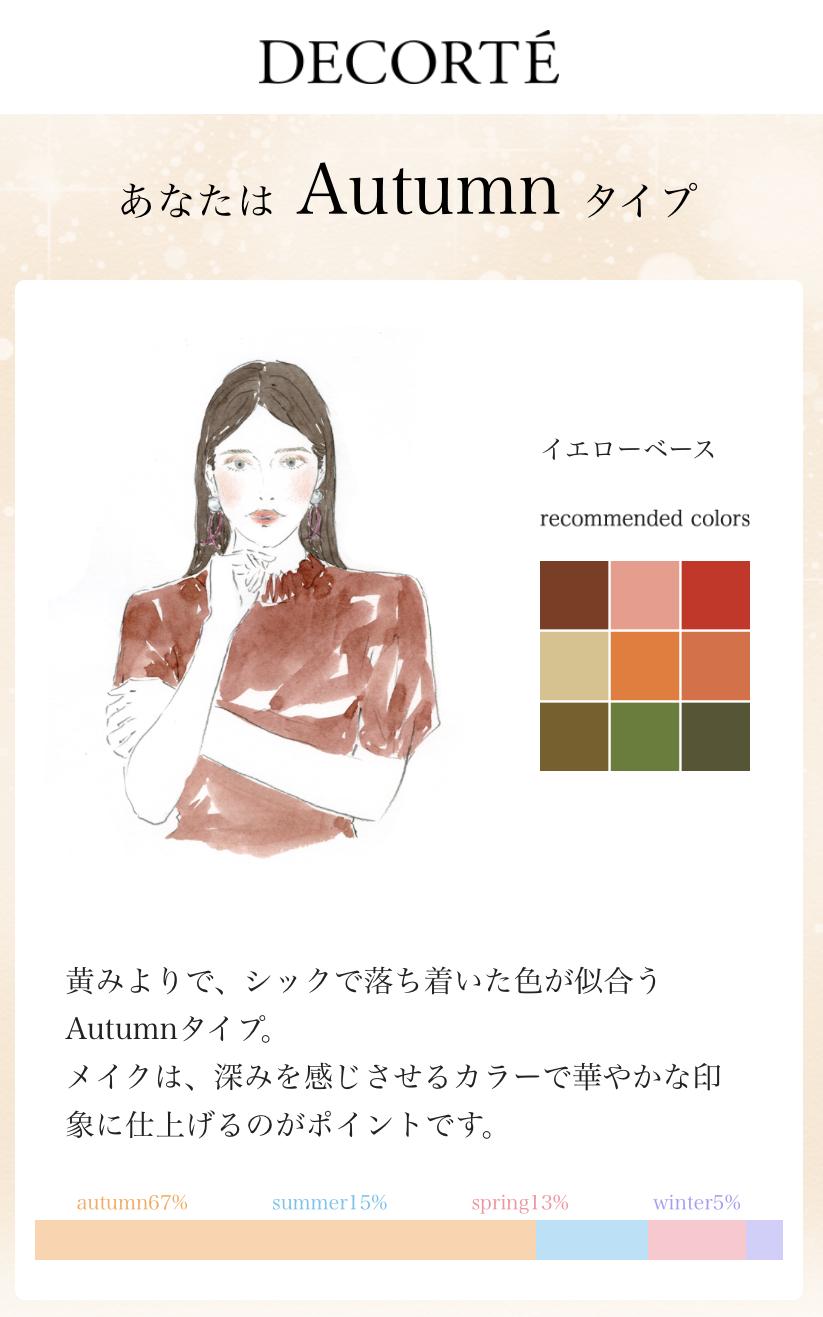 COSMEDECORTE _personal_color_診断_yurikooyamaillustration.PNG