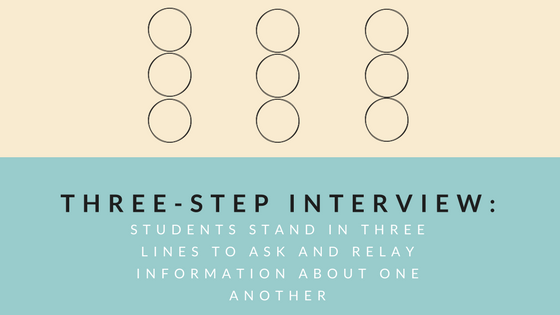 Everyday ESL | Three-Step Interview | Speaking Structures | How to Teach Conversation | ESL Speaking Activities |