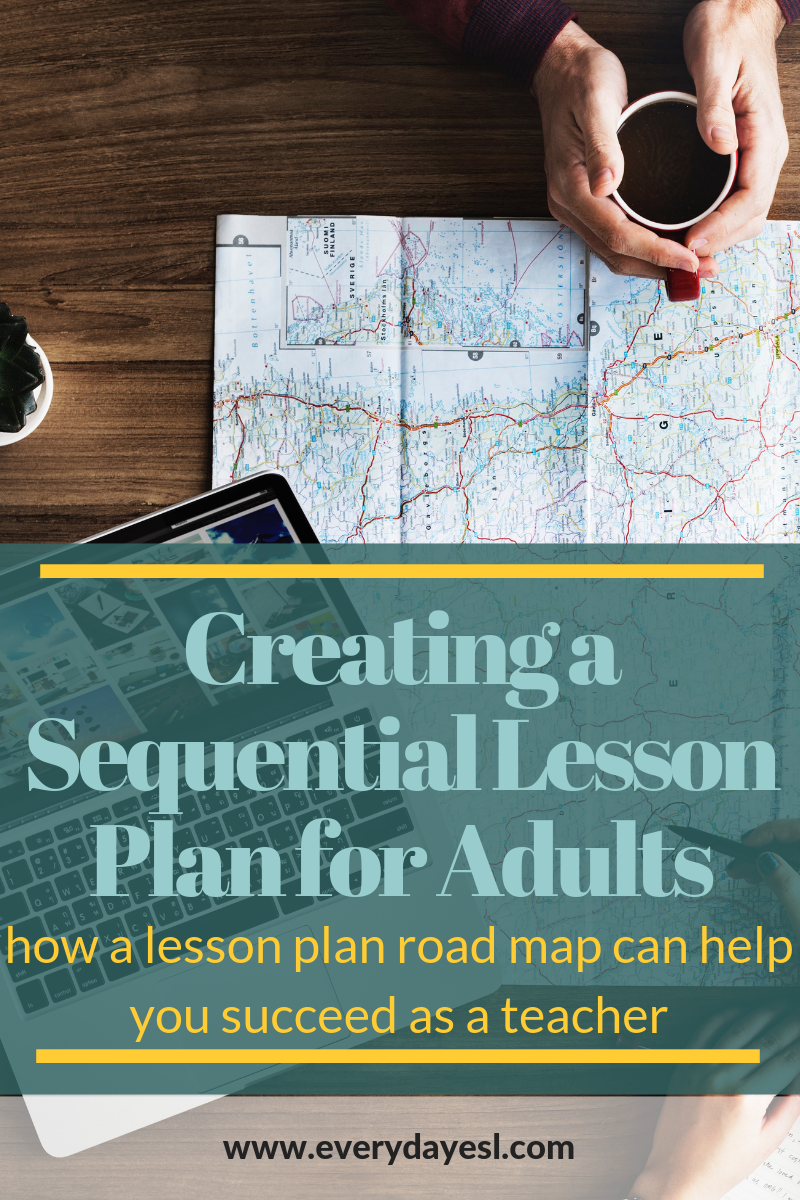 Creating a Lesson Plan Road Map: 3 Steps to a Logical and Creative Plan   Everyday ESL   How to Write a Lesson Plan   Adult ESL   ESL Lesson Plans   Setting Objectives   Free Worksheet