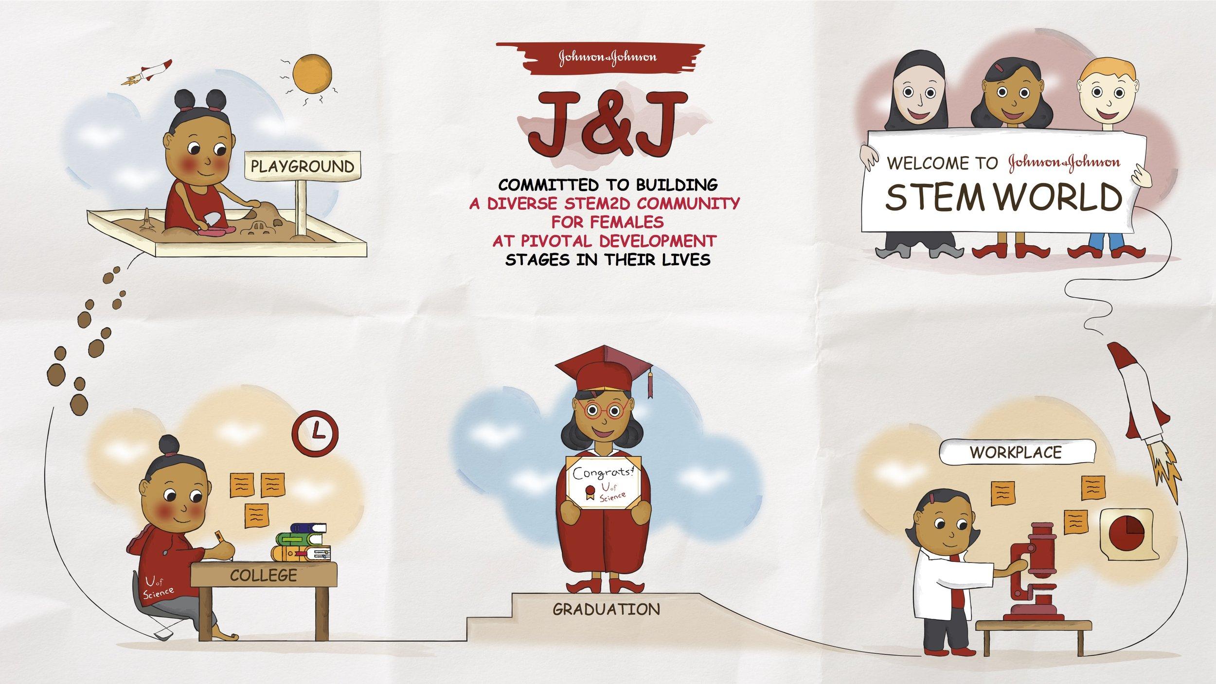 JnJ_Women in STEM_Journey.jpg