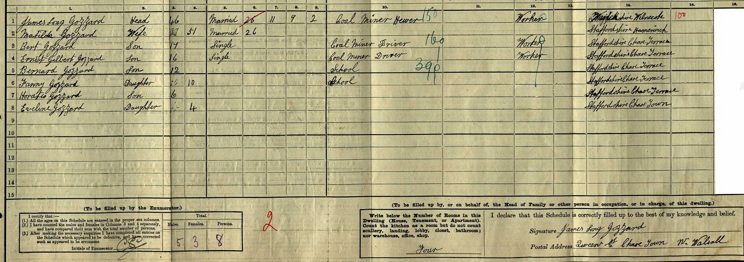 Extract from the 1911 census for Chasetown