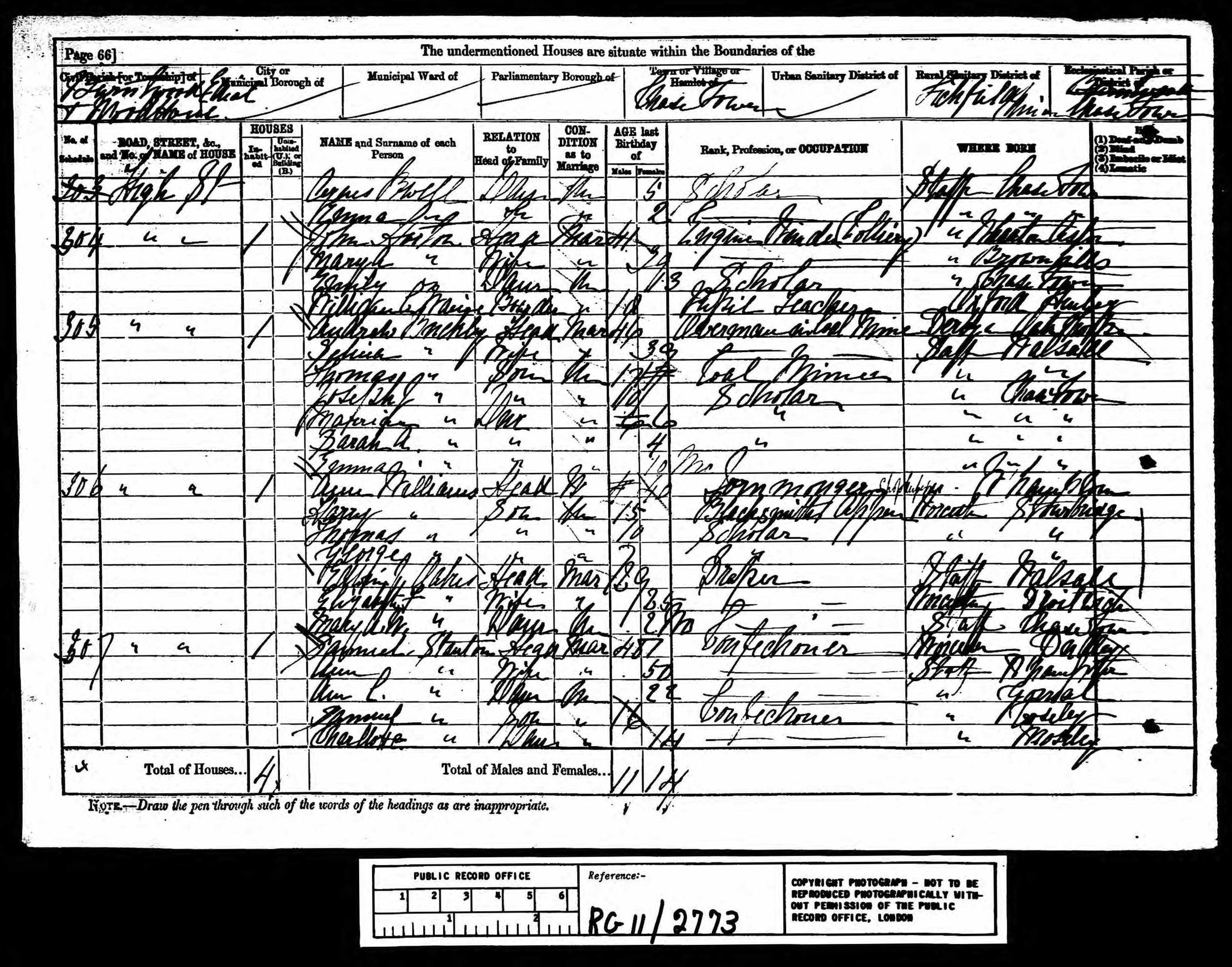 1881 census entry for John and Jane CALLIER