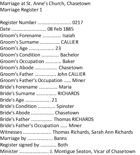 Marriage entry for Isaiah CALLIER and Maria RICHARDS at St Anne's Church, Chasetown