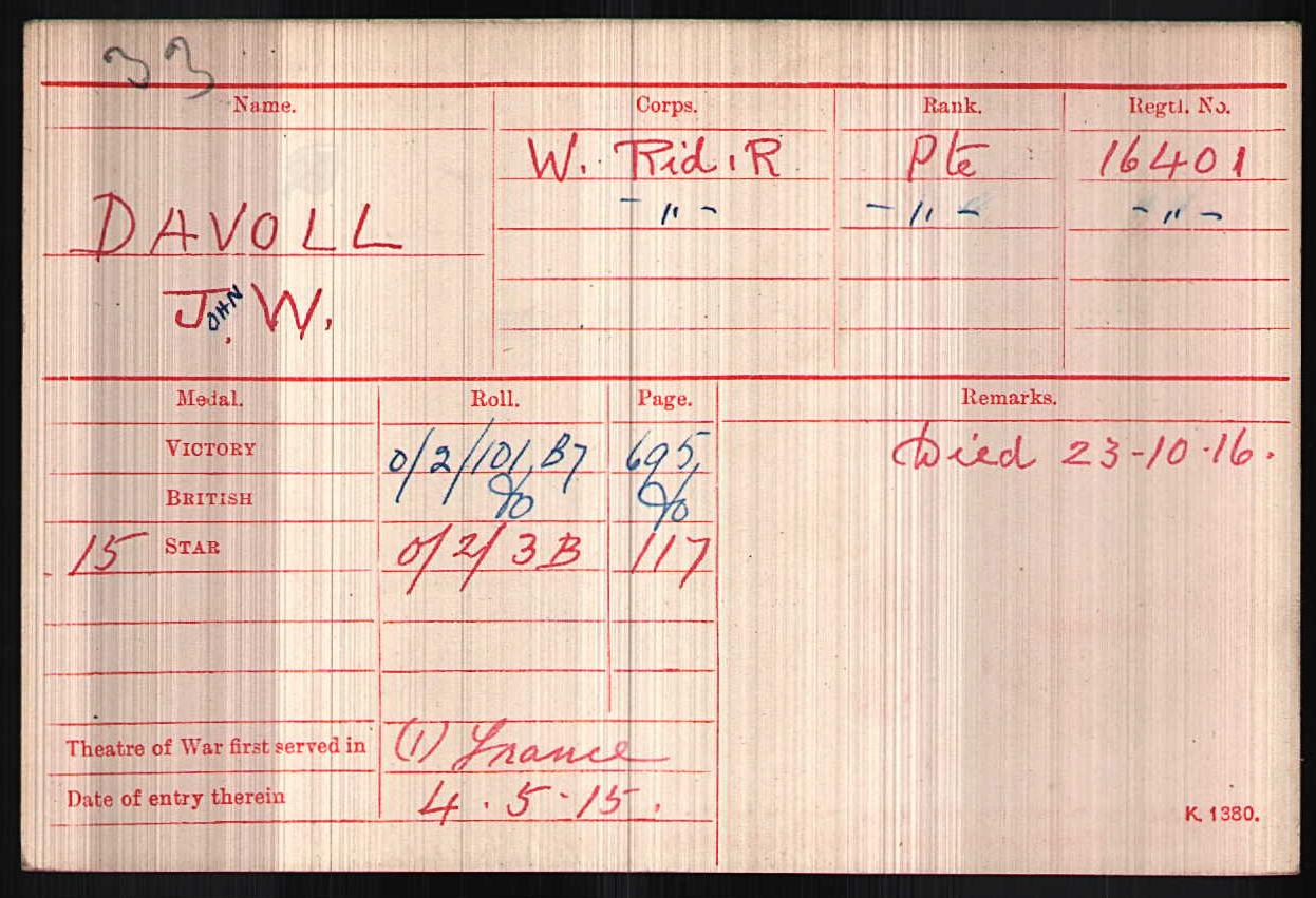 John William Davoll's Medal Card