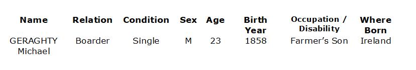 1881 census transcript