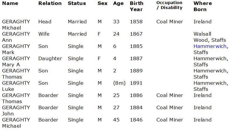 1891 census transcript
