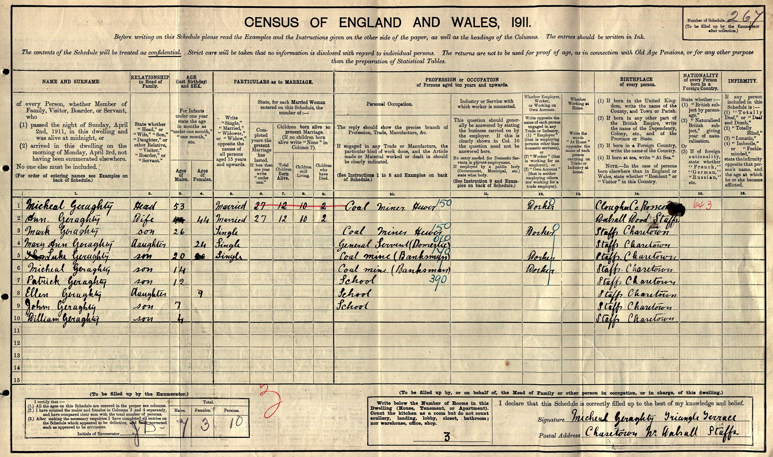 Extract from the 1911 census