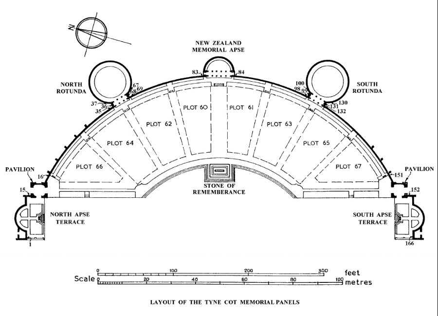 Plan of the Tyne Cot Memorial