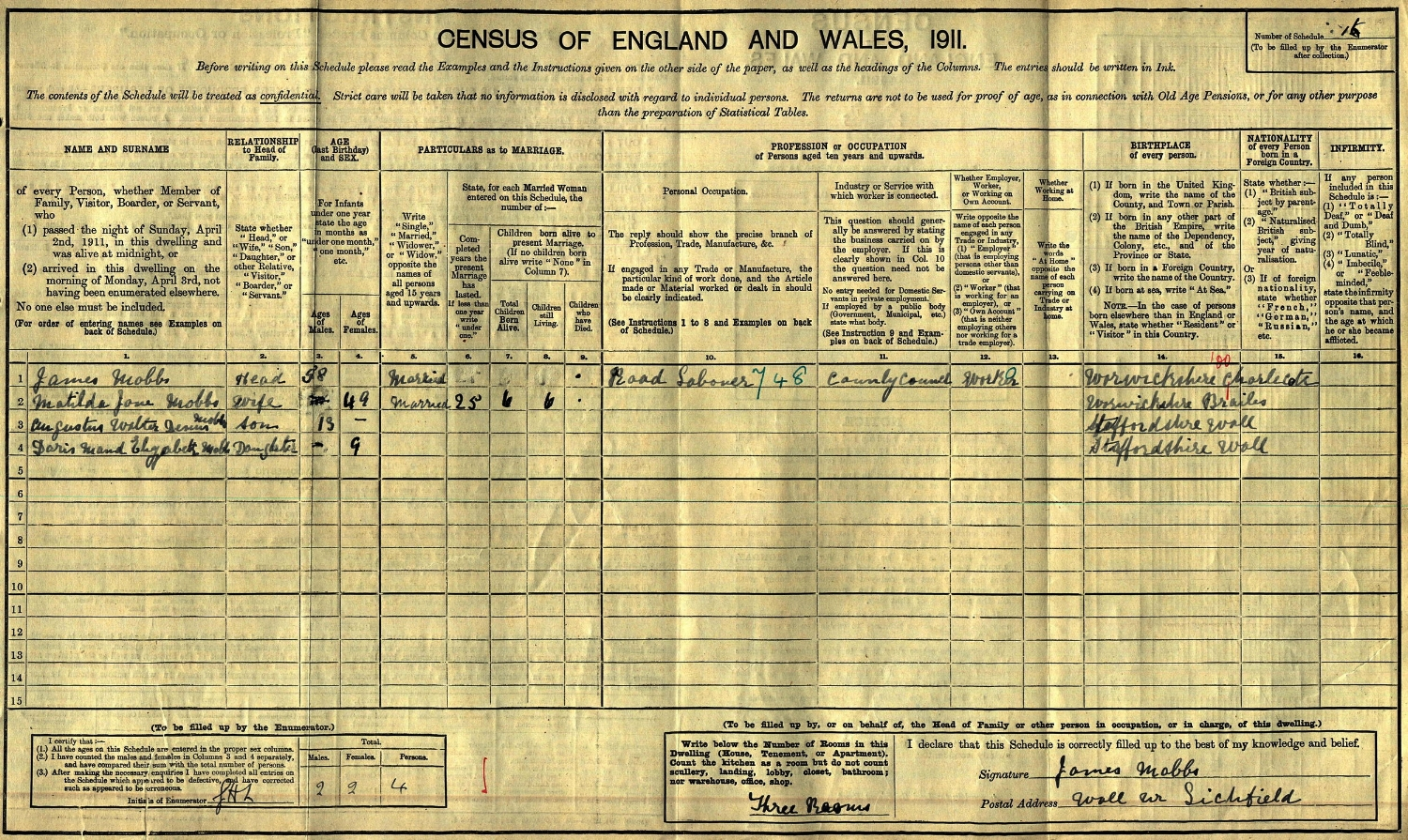Extract from the 1911 census for the family of Walter Mobbs