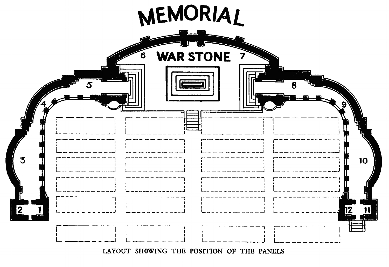 Layout of the panels on the Vis-en-Artois Memorial. Walter Mobbs is commemorated on panels 6 and 7.