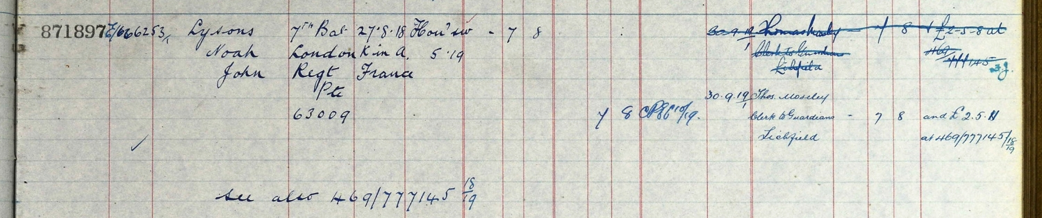 Enlargement showing the entry for Noah John Lysons in the Army Register of Soldiers' Effects 1901 – 1929