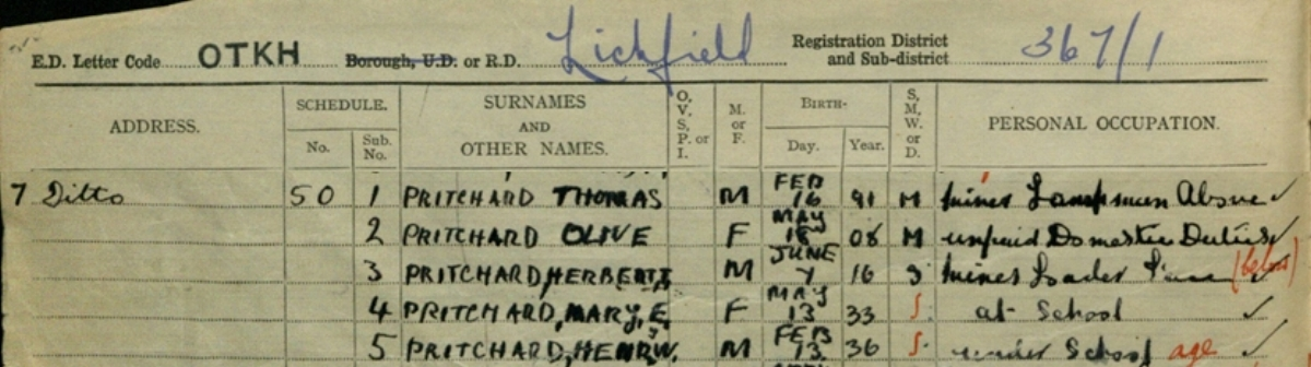 Extract from the 1939 census for Thomas and Olive Pritchard