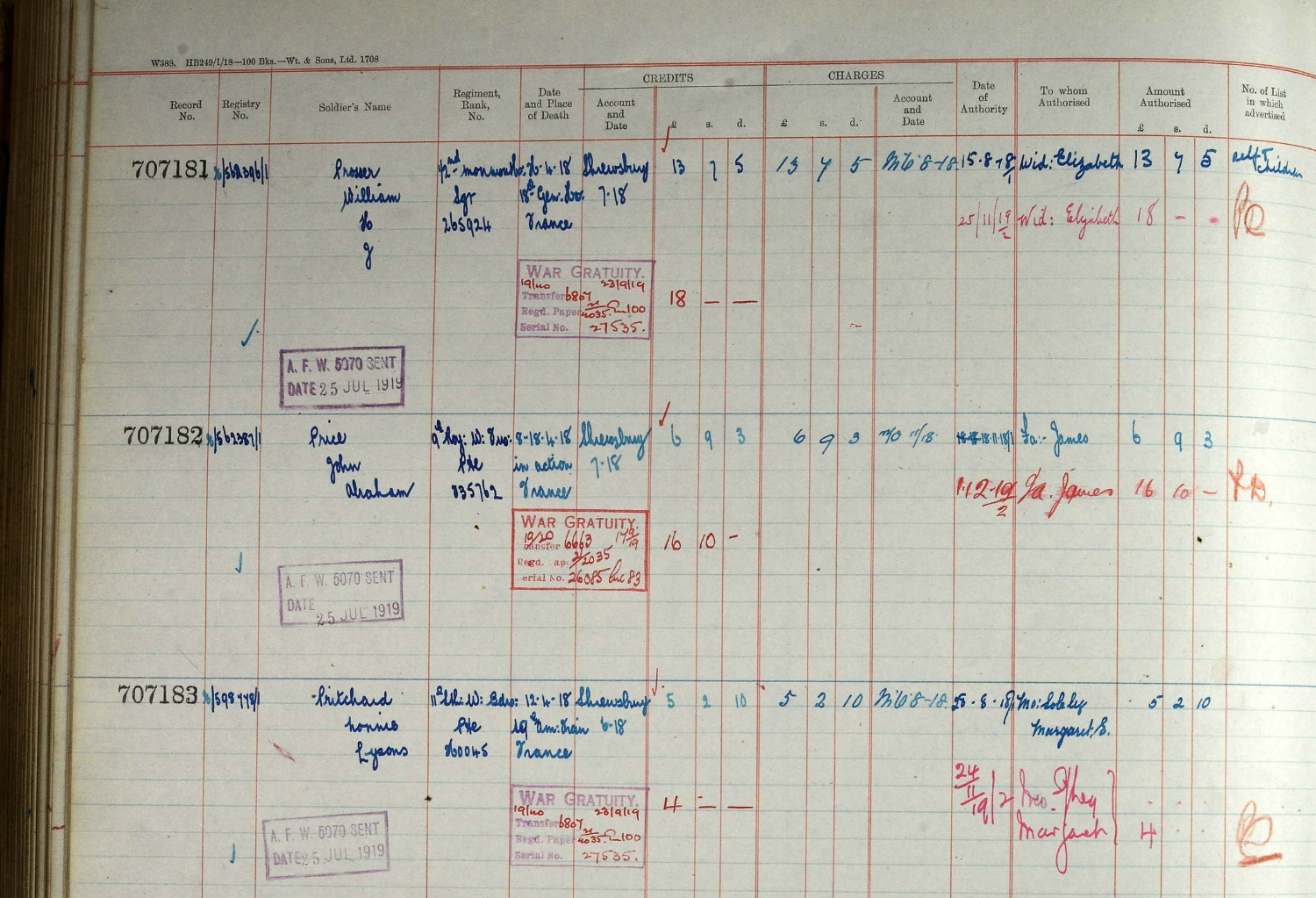 Copy of the entry of 28 August 1918 regarding the War Gratuity payment to Nonnie's mother Margaret Ellen Pritchard {from the National Army Museum Register of Soldiers' Effects}