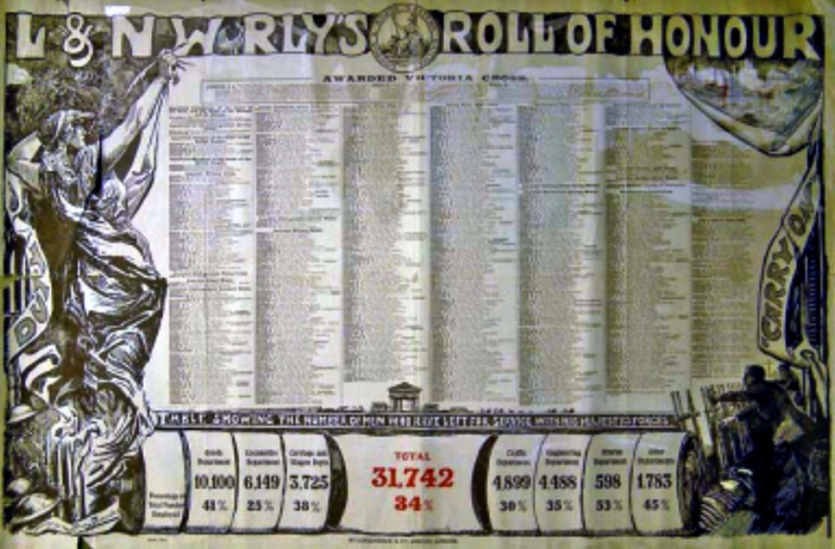 Memorial Roll of Honour poster designed by Harry Furniss in June 1919 to record the railwaymen of the London & North Western Railway who died during the First World War