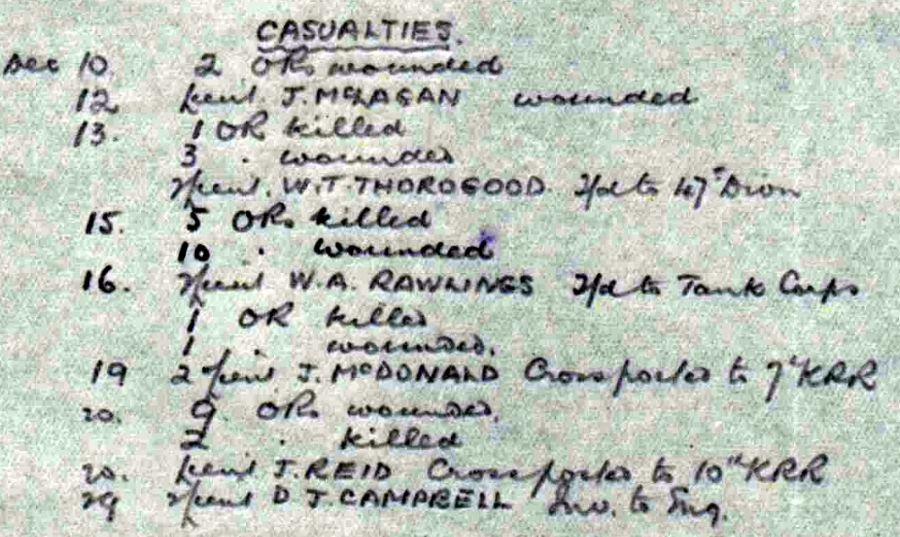 Entry in the 9th Battalion K.R.R.C. War Diary showing the December 1917 casualties