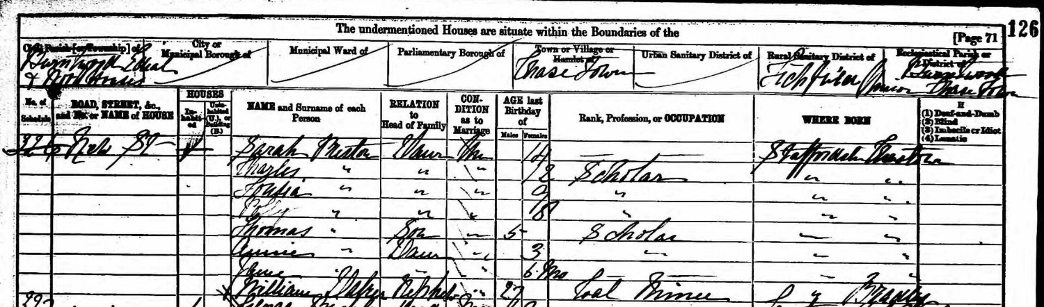 Extracts from the 1881 census showing William Daker living with the family of his aunt and uncle, Louisa and Samuel Preston