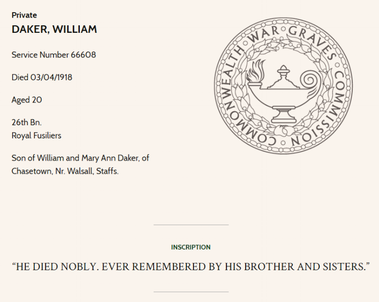 Extract from the Commonwealth War Graves Commissionm for Private William Daker