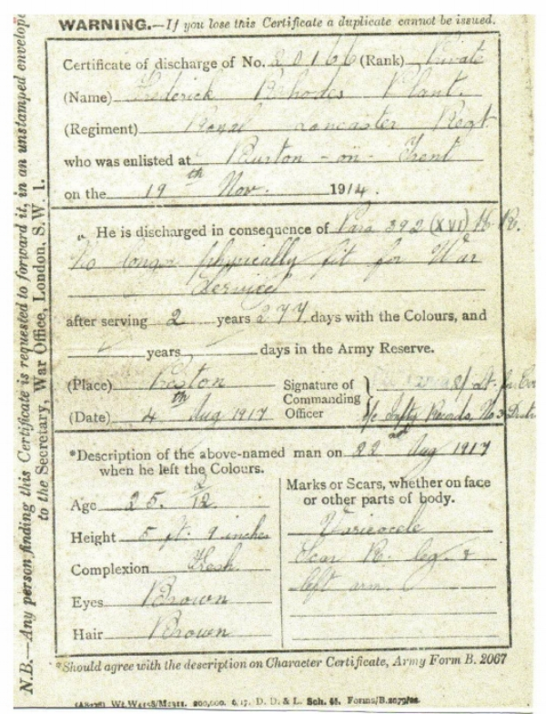 Certificate of Discharge for Frederick Rhodes Plant