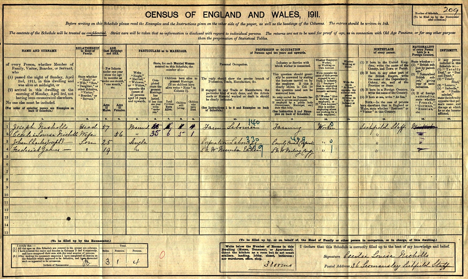 Extract from the 1911 census showing the family of Joseph and Cecilia Nicholls.