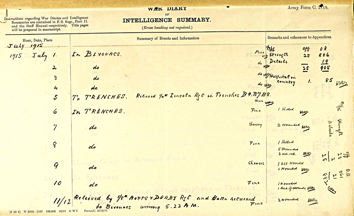 Extract from the War Diary for July 1915 of the 1/6th Battalion North Staffordshire Regiment