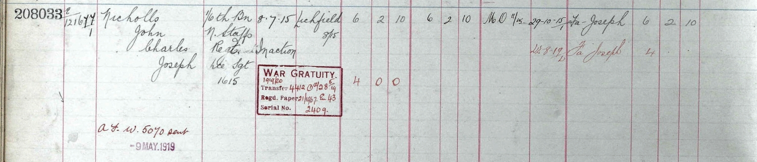 UK, Army Registers of Soldiers' Effects, 1901-1929    for John Charles Joseph Nicholls