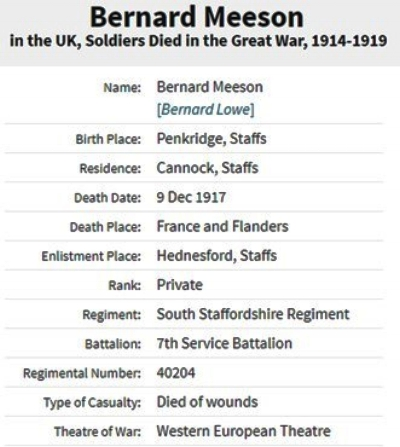 Private Bernard Meeson's record on Soldiers Died in the Great War