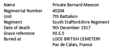 Burial details for Private Bernard Meeson from the Commonwealth War Graves Commission