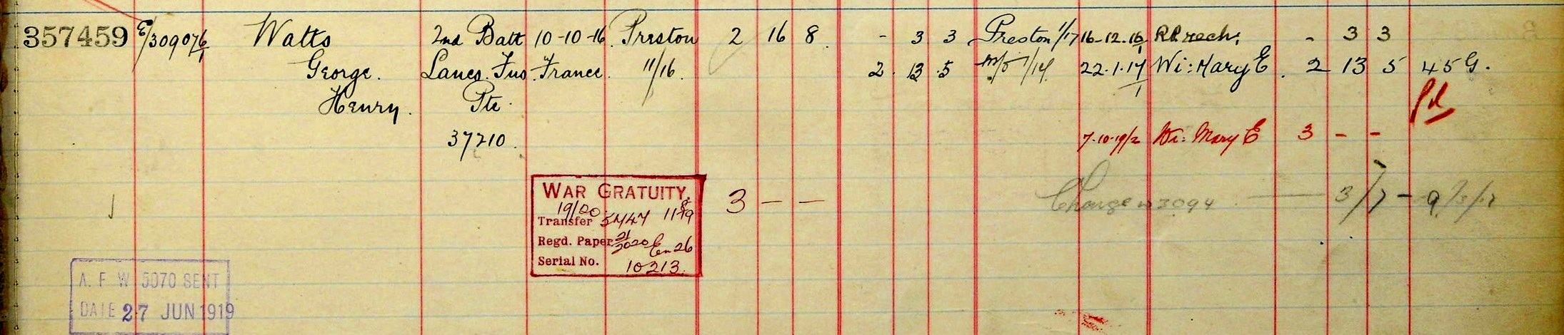 Extract from the    UK, Army Registers of Soldiers' Effects, 1901-1929    for Private George Henry Watts showing the war gratuity of £2 16s 8d was paid to George's widow.