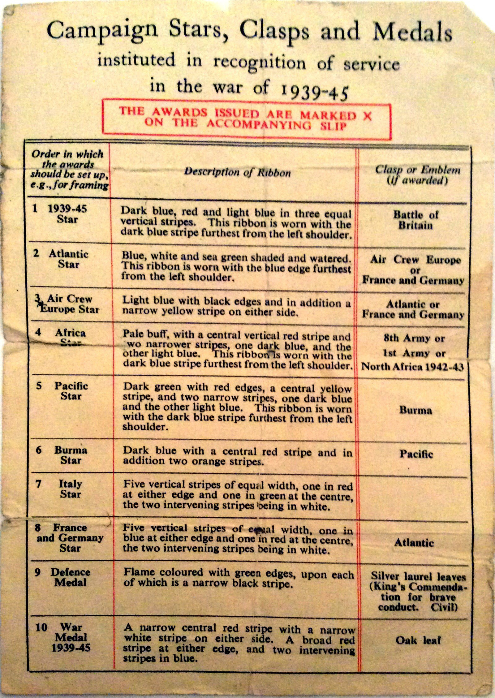 Explanation document that accompanied Frank's medal award