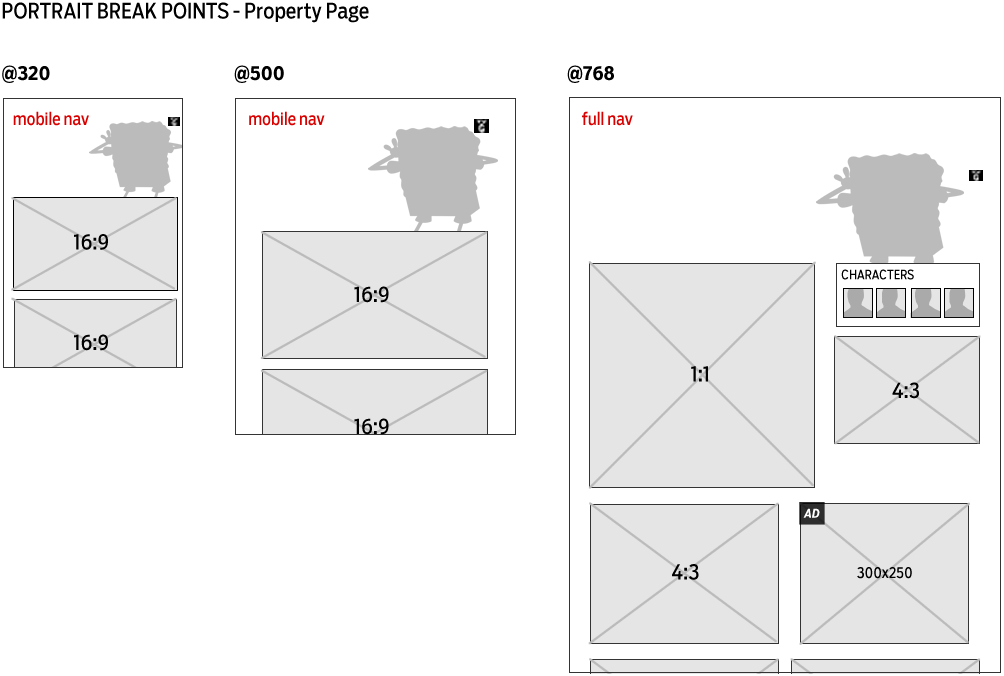 See master wireframes  for the breadth of custom responsiveness we created