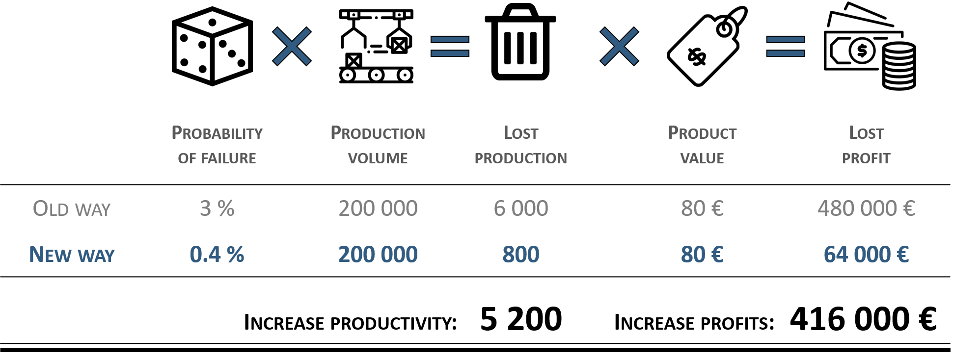 ROI calculation.png