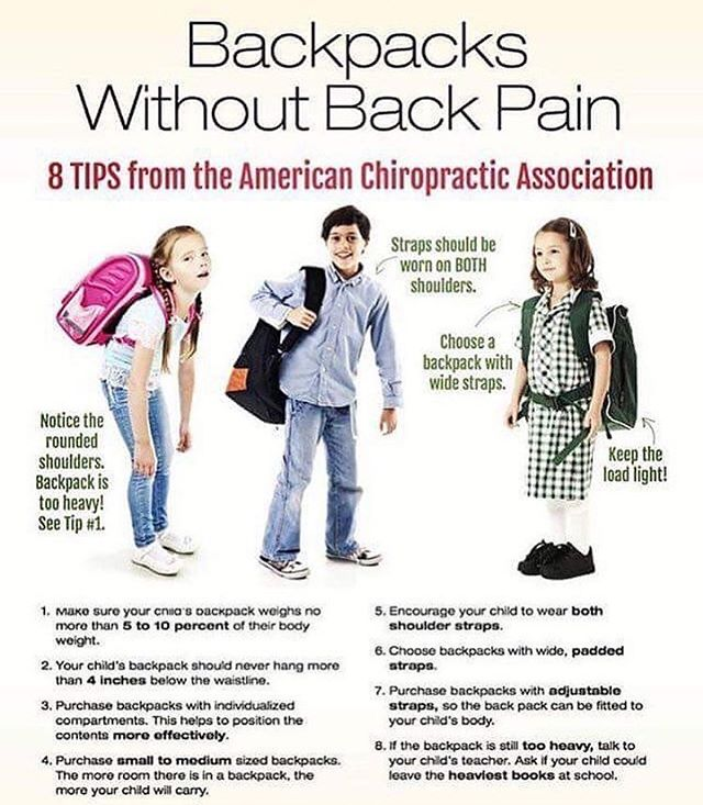 Back To School Backpack Tips! Bring your kiddos in for backpack and  scoliosis checks before school starts.  #backtoschoolready #carlsbadvillage #chiropractors #wellness #healthyspine #kidshealth #welladjusted #goodposture #carlsbadschooldistrict