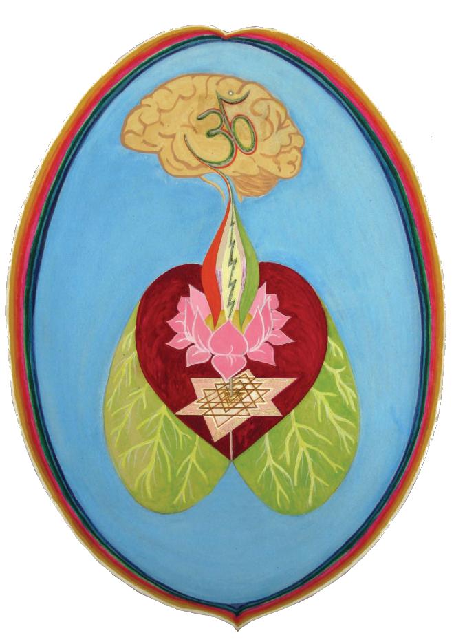 The Shri Yanta Mandala