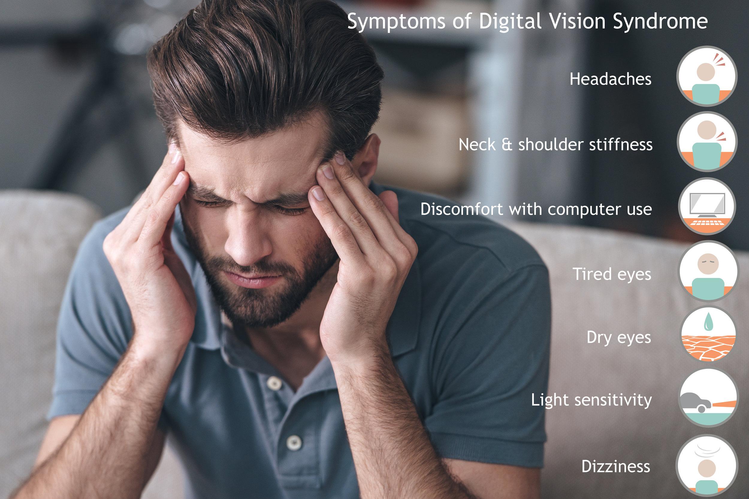 Symptoms of digital syndrome graphic.jpeg