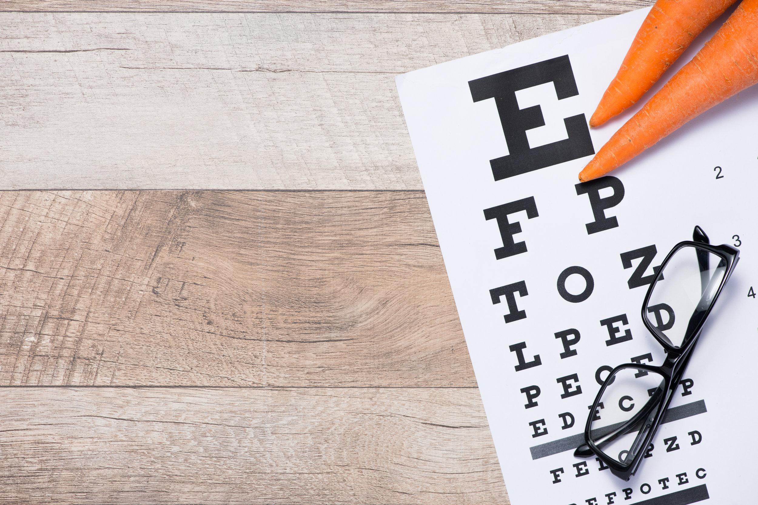 Eye Brain Nutrition .jpeg