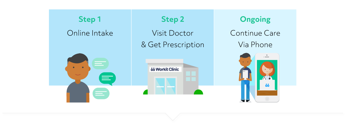 Get Suboxone and online therapy in Ann Arbor, Michigan.