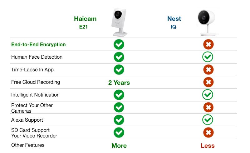 haicam-vs-nest.png
