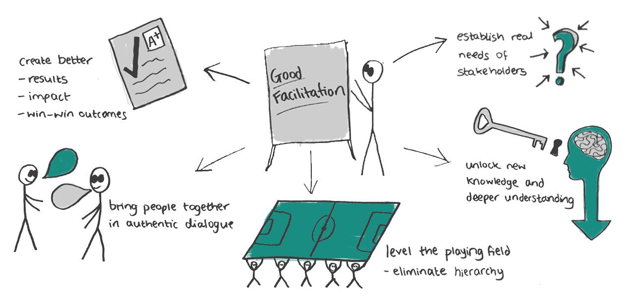 facilitation.jpg