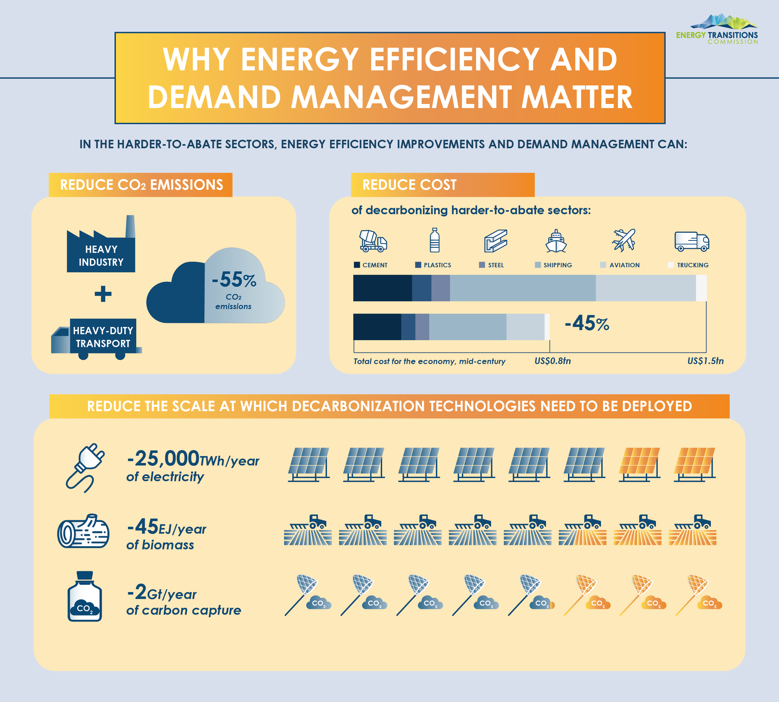06- Why energy efficiency and demand management matter.png