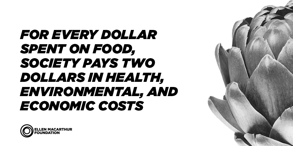 For-every-dollar-spent-on-food.png