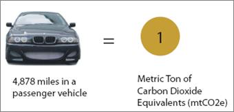 Conversion VMT Carbon.png
