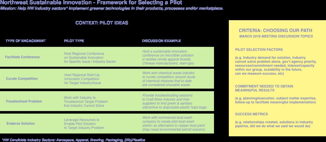 Pilot Framework.png