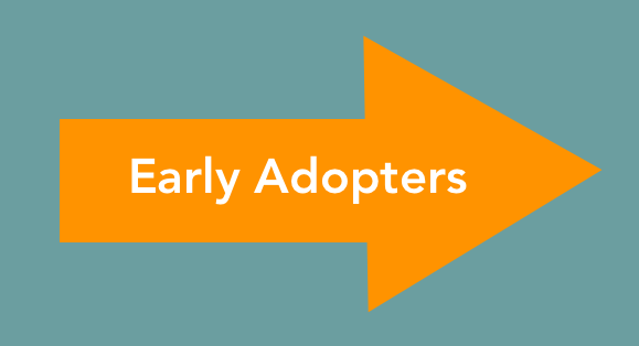 Your Customers in an Emerging Market are Frequently Early Adopters