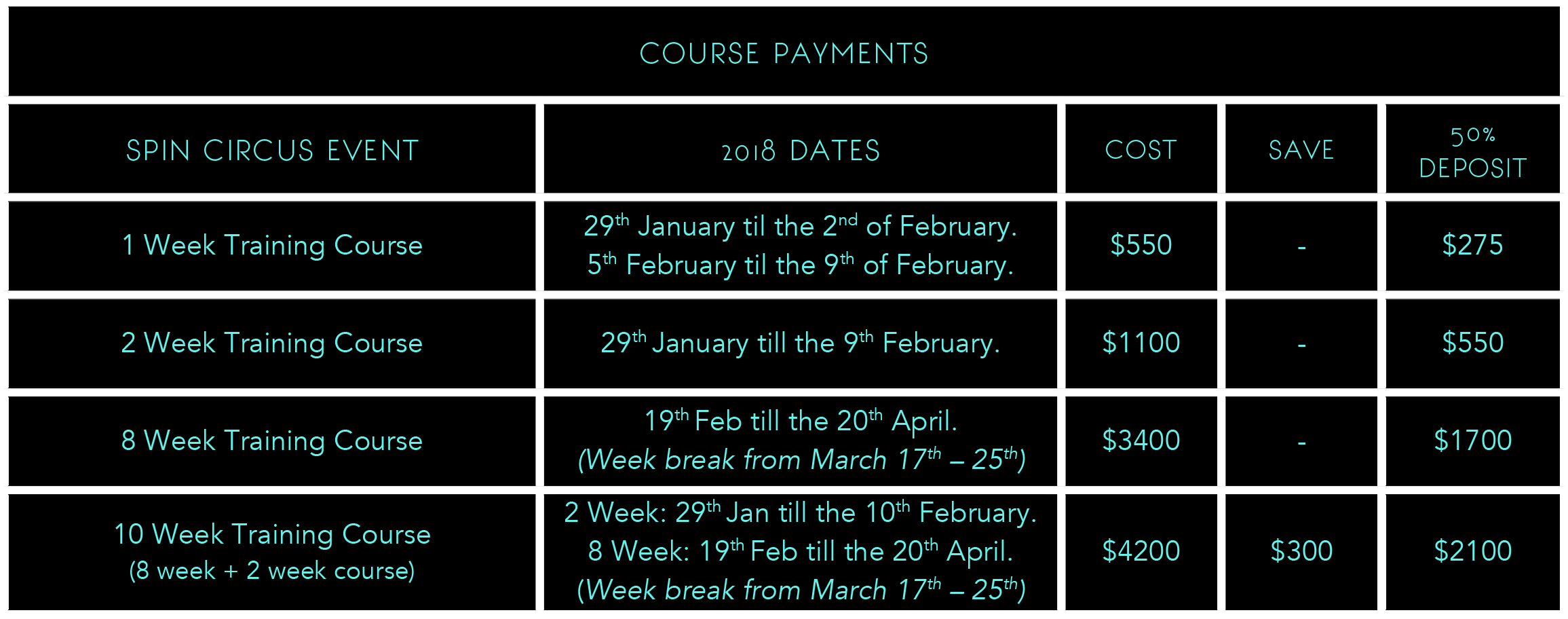 Course Payments deposit prices.png