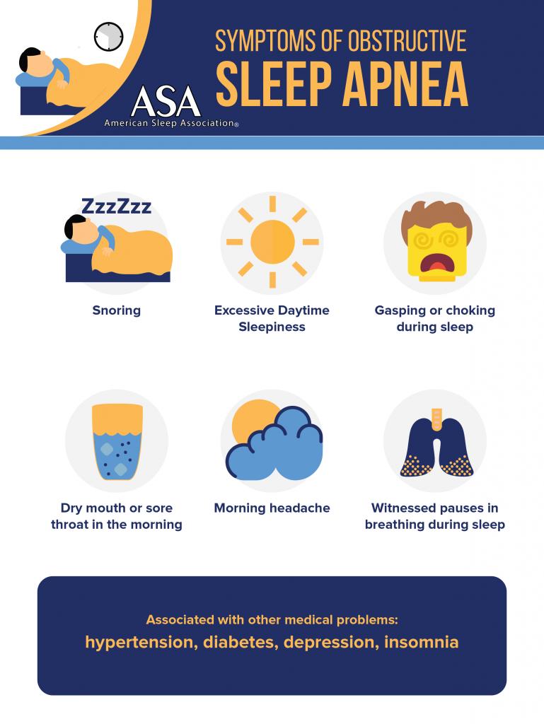 OSA-sleep-apnea-infographic-with-logo-769x1024.png