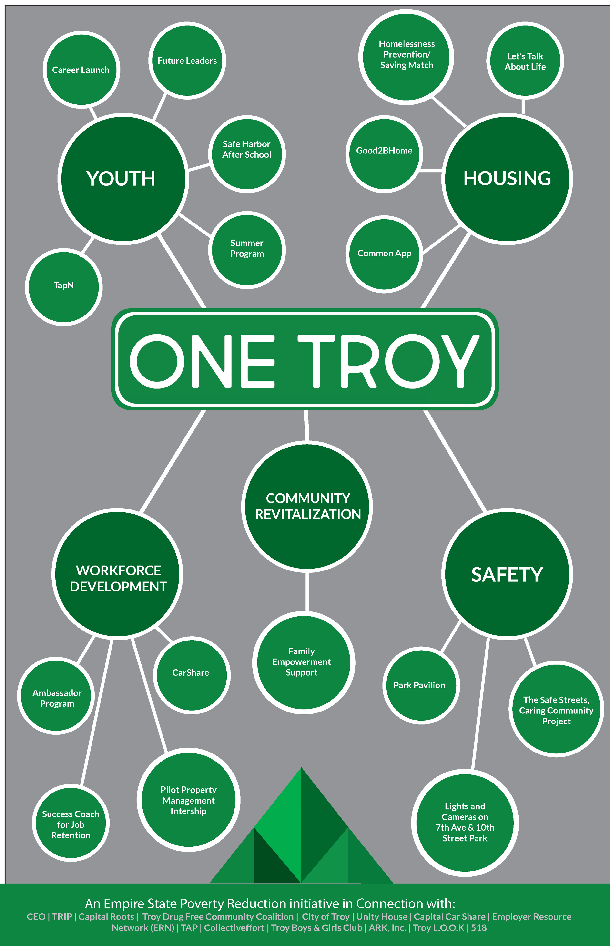 One Troy Graphic.png