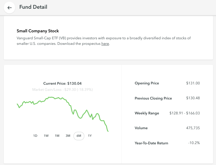 And you can click on each of those stocks above to get a more detailed breakdown.