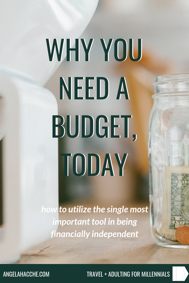 Why Having a Budget is Crucial: How to Utilize The Single Most Important Tool in Being Financially Independent. The best way to understand where your money is coming from and going to is to keep track of it. Understanding budgeting allows you to take control over your finances. If you want to save for a home, a car, budget groceries correctly, or work on becoming financially independent, check out this guide for budgeting.